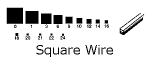 Wire size square and circle wire esslingerwire size square screen resolution and monitor size will affect the view of our charts greentooth Choice Image