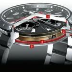 Rolex Technical Sheets