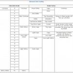 GIA Diamond Color Grading Chart