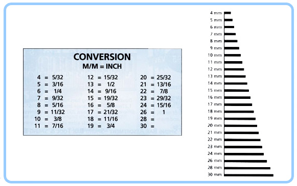 mm to inch conversion chart