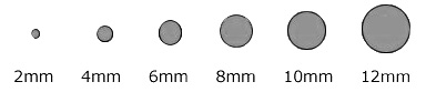 Inch to Millimeter Conversion Chart