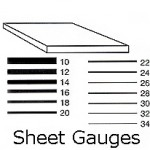 Sheet Wire Size Chart