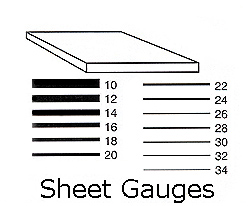 sheet gauges