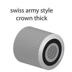 swiss_army_style_crown_thick