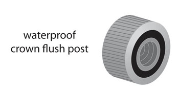 waterproof_crown_flush